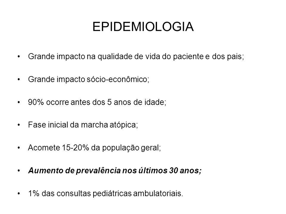EPIDEMIOLOGIA Grande impacto na qualidade de vida do paciente e dos pais; Grande impacto sócio-econômico;