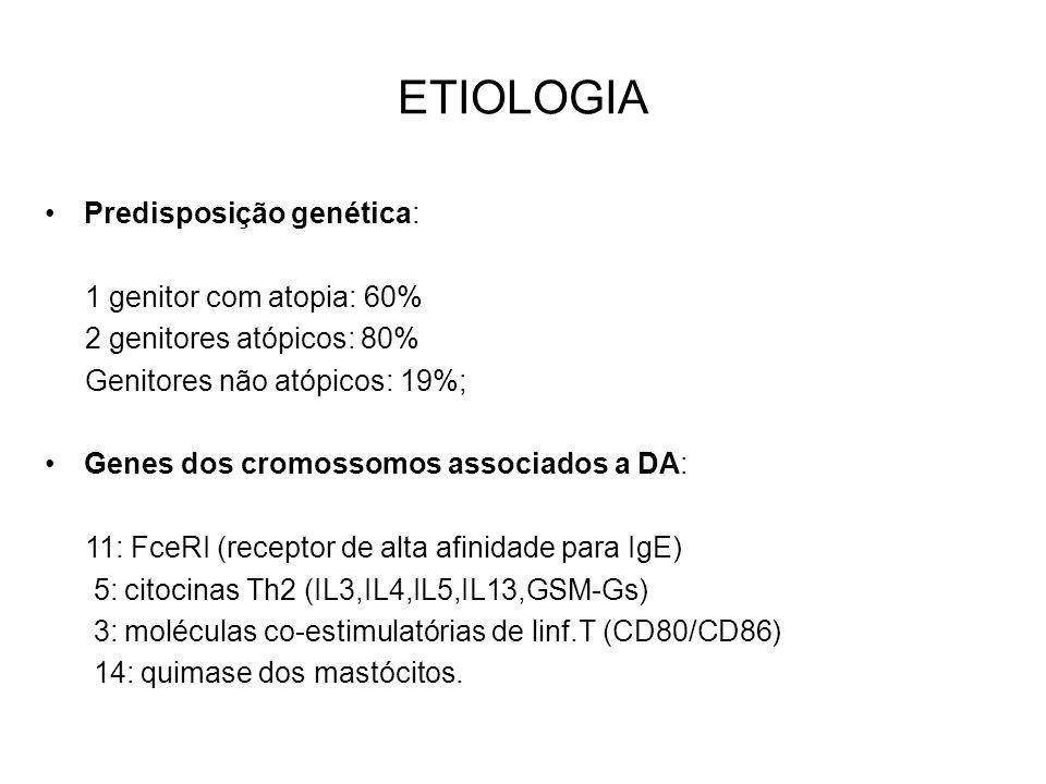 ETIOLOGIA Predisposição genética: 1 genitor com atopia: 60%