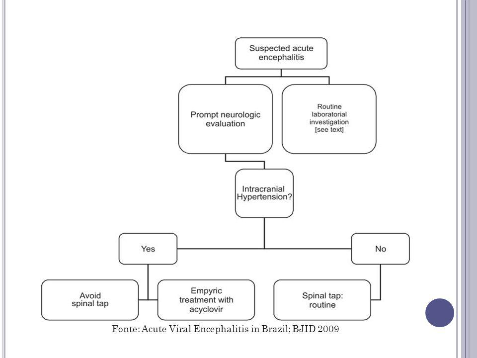 Fonte: Acute Viral Encephalitis in Brazil; BJID 2009