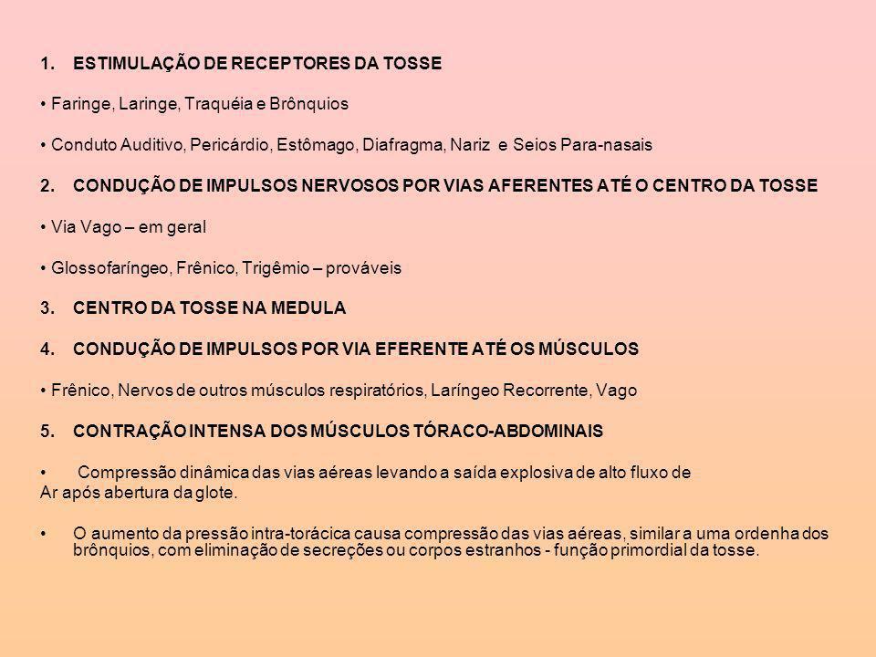 ESTIMULAÇÃO DE RECEPTORES DA TOSSE