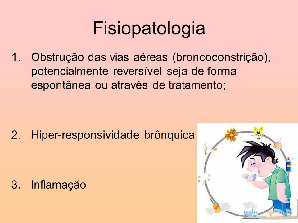 Fisiopatologia Obstrução das vias aéreas (broncoconstrição), potencialmente reversível seja de forma espontânea ou através de tratamento;