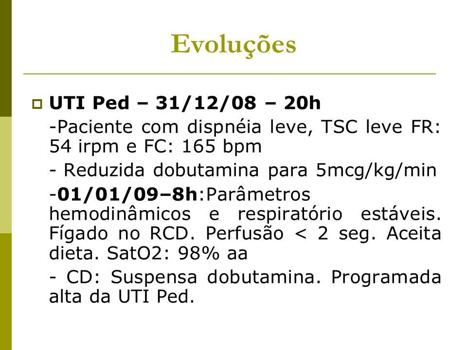 Evoluções UTI Ped – 31/12/08 – 20h