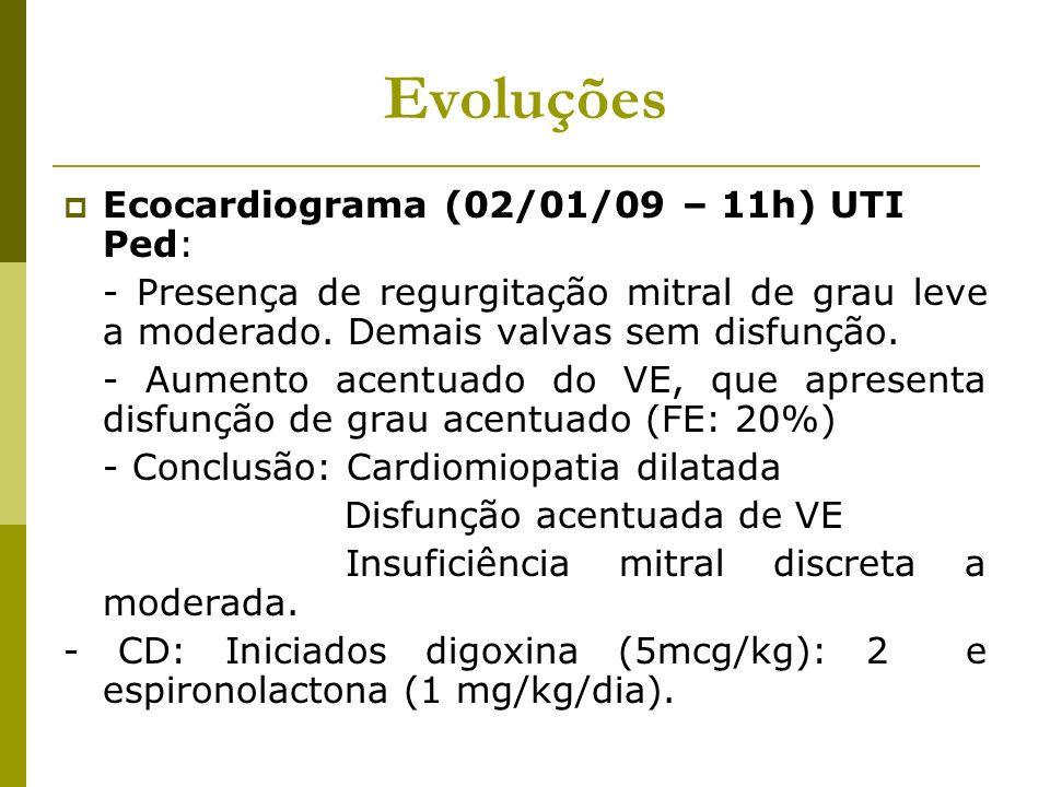 Evoluções Ecocardiograma (02/01/09 – 11h) UTI Ped: