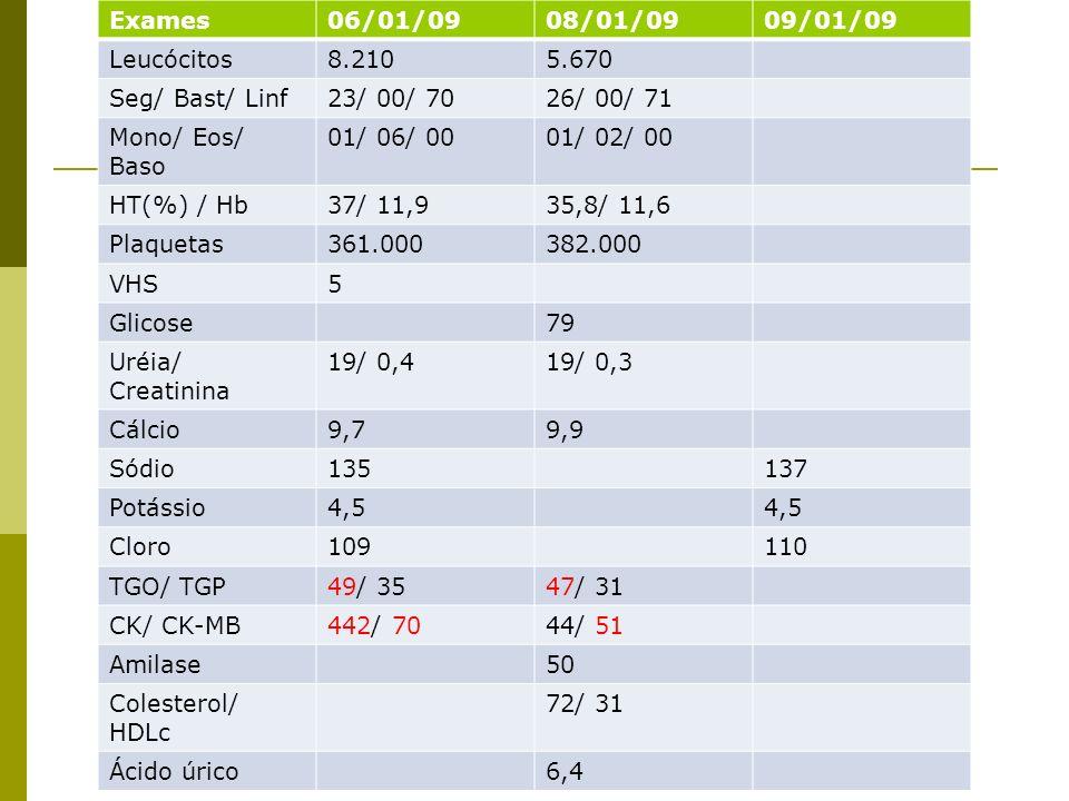 Exames 06/01/09. 08/01/09. 09/01/09. Leucócitos. 8.210. 5.670. Seg/ Bast/ Linf. 23/ 00/ 70. 26/ 00/ 71.