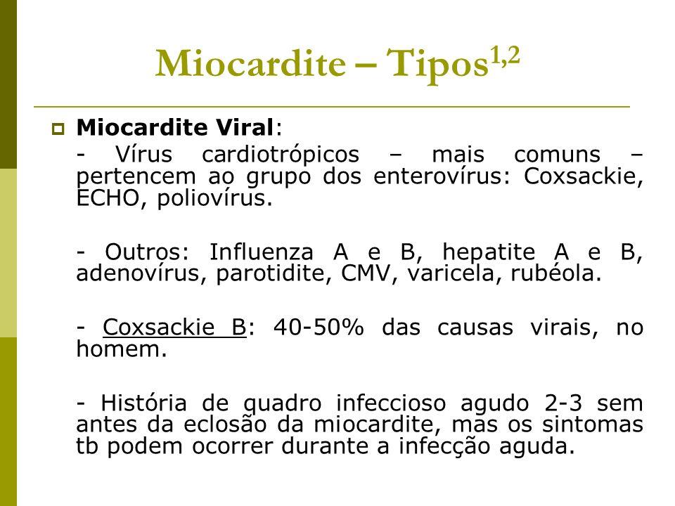 Miocardite – Tipos1,2 Miocardite Viral: