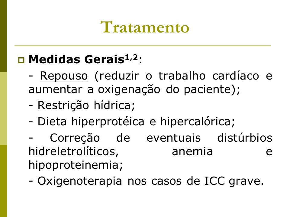 Tratamento Medidas Gerais1,2: