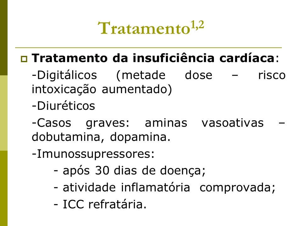 Tratamento1,2 Tratamento da insuficiência cardíaca: