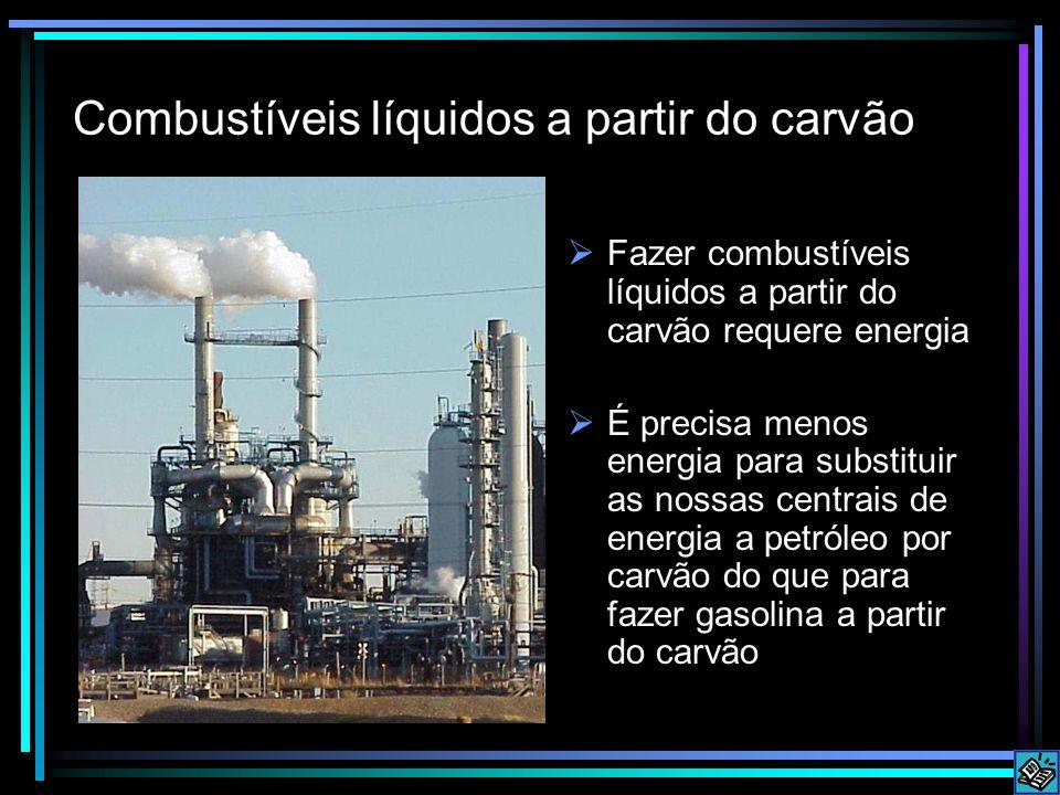 Combustíveis líquidos a partir do carvão