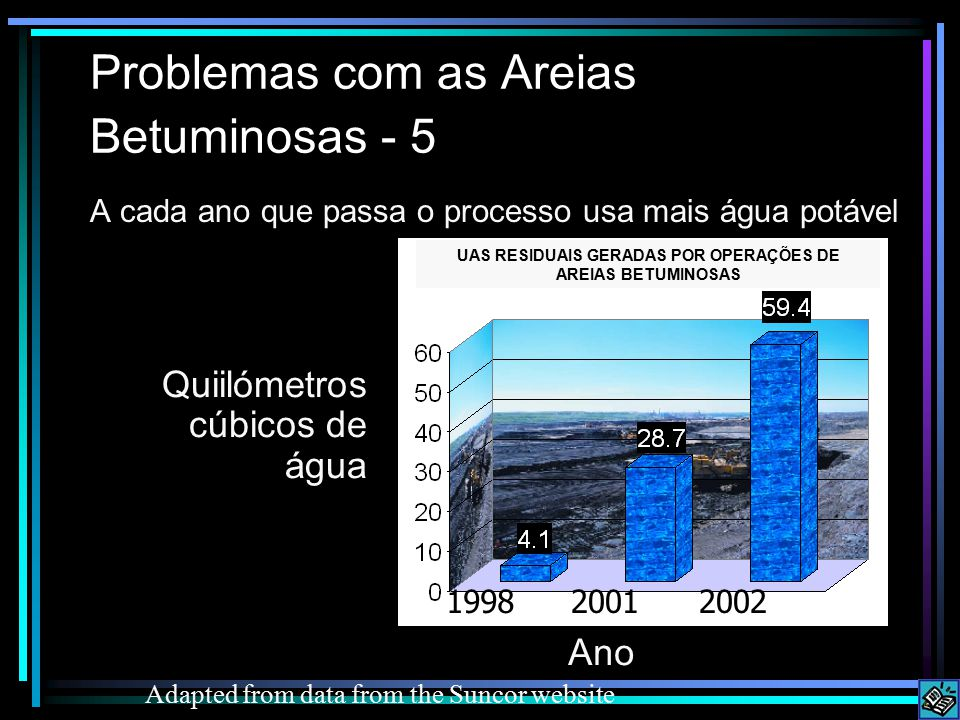 Problemas com as Areias Betuminosas - 5