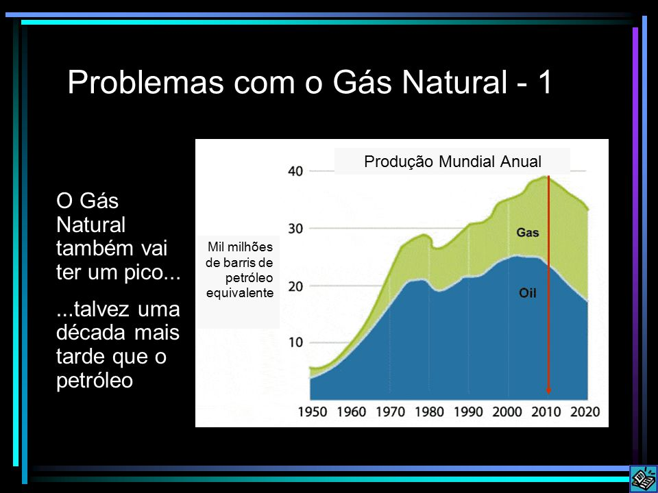 Problemas com o Gás Natural - 1