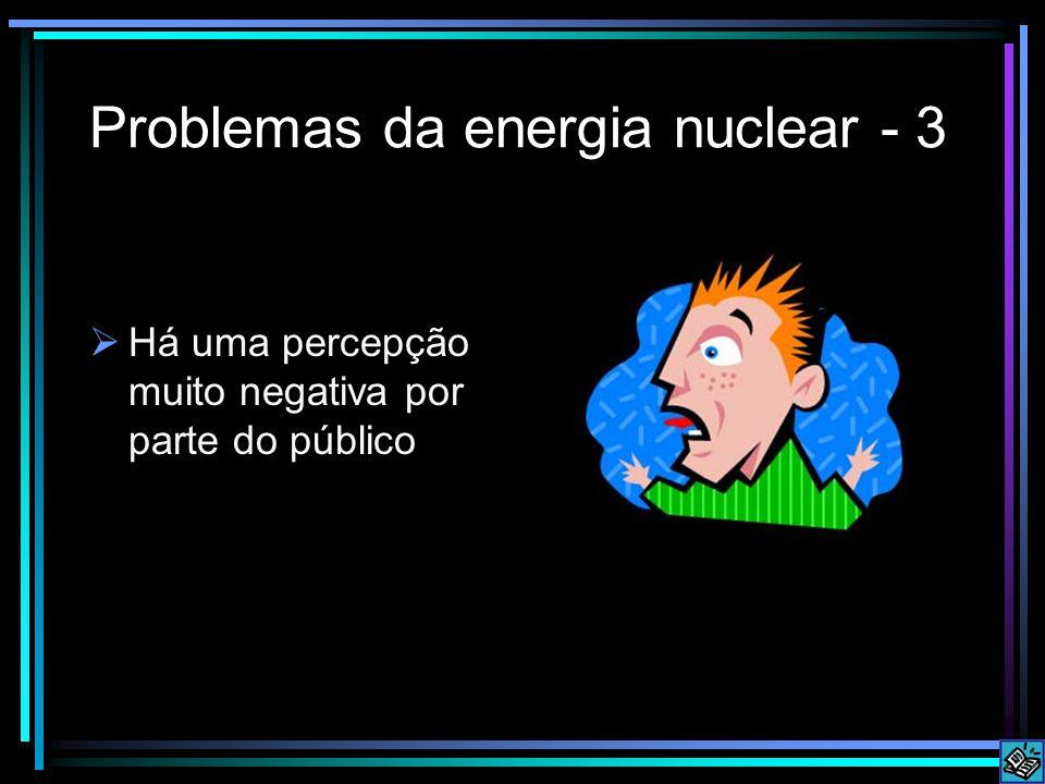 Problemas da energia nuclear - 3