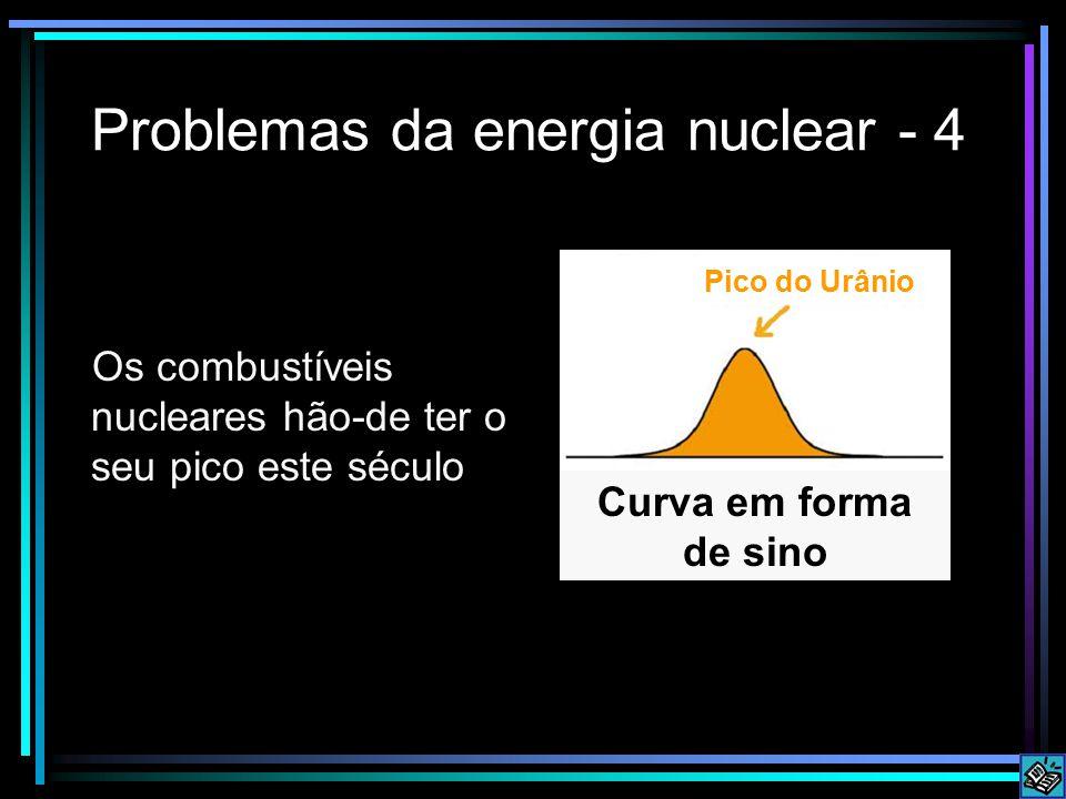 Problemas da energia nuclear - 4