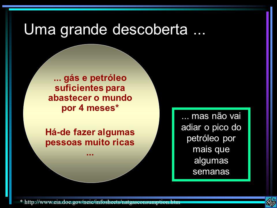 Uma grande descoberta ... ... gás e petróleo suficientes para abastecer o mundo por 4 meses* Há-de fazer algumas pessoas muito ricas ...