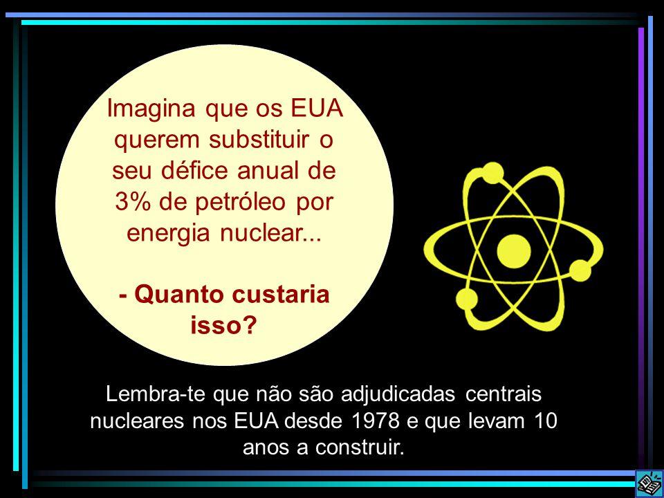 Imagina que os EUA querem substituir o seu défice anual de 3% de petróleo por energia nuclear...