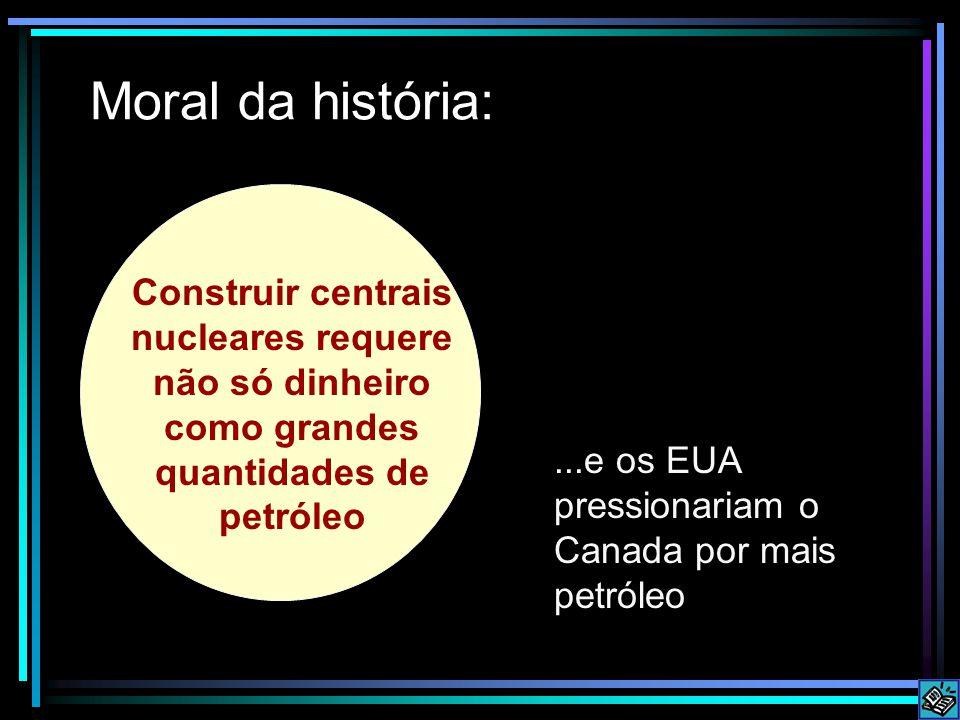Moral da história: Construir centrais nucleares requere não só dinheiro como grandes quantidades de petróleo.
