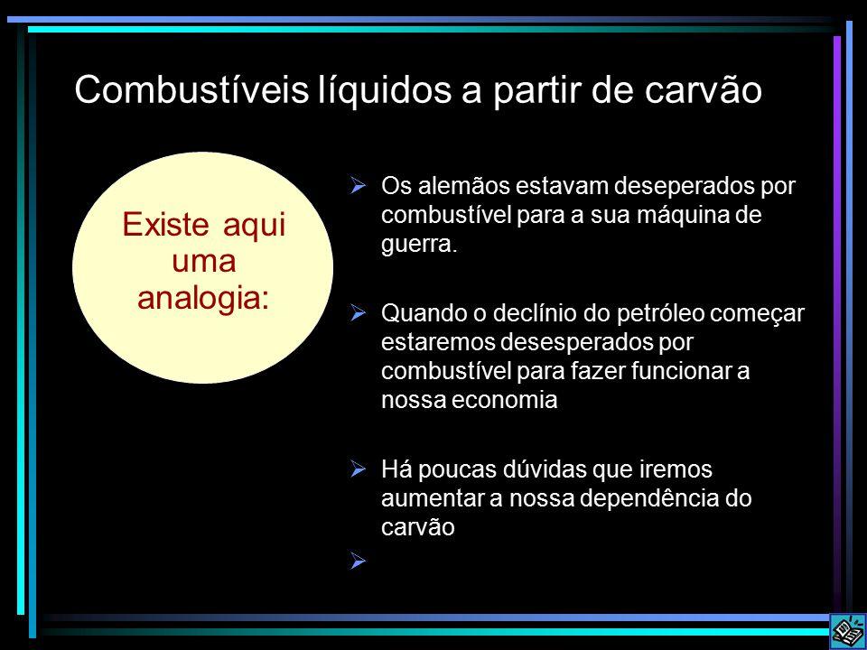 Combustíveis líquidos a partir de carvão
