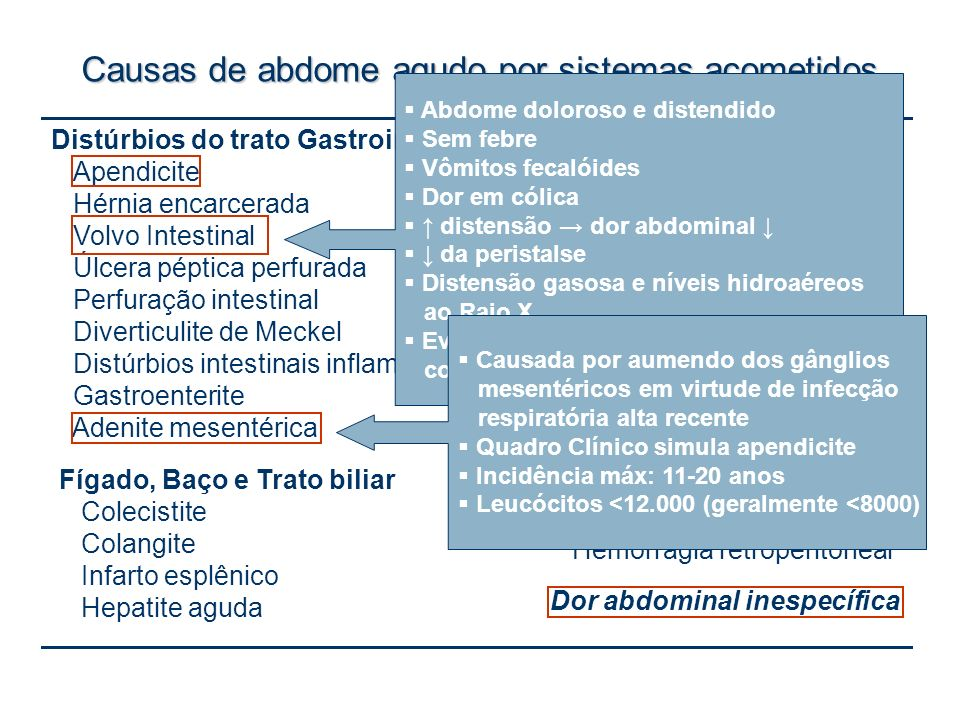 Causas de abdome agudo por sistemas acometidos