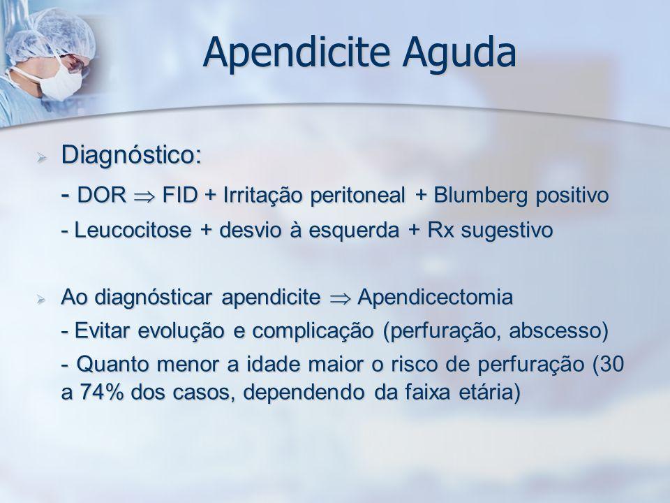 Apendicite Aguda Diagnóstico: