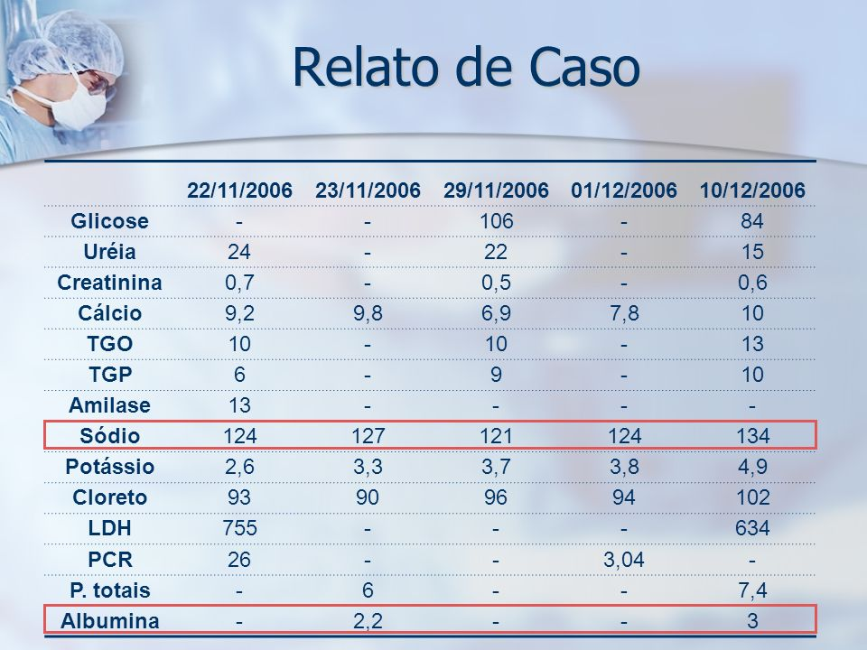 Relato de Caso 22/11/2006 23/11/2006 29/11/2006 01/12/2006 10/12/2006