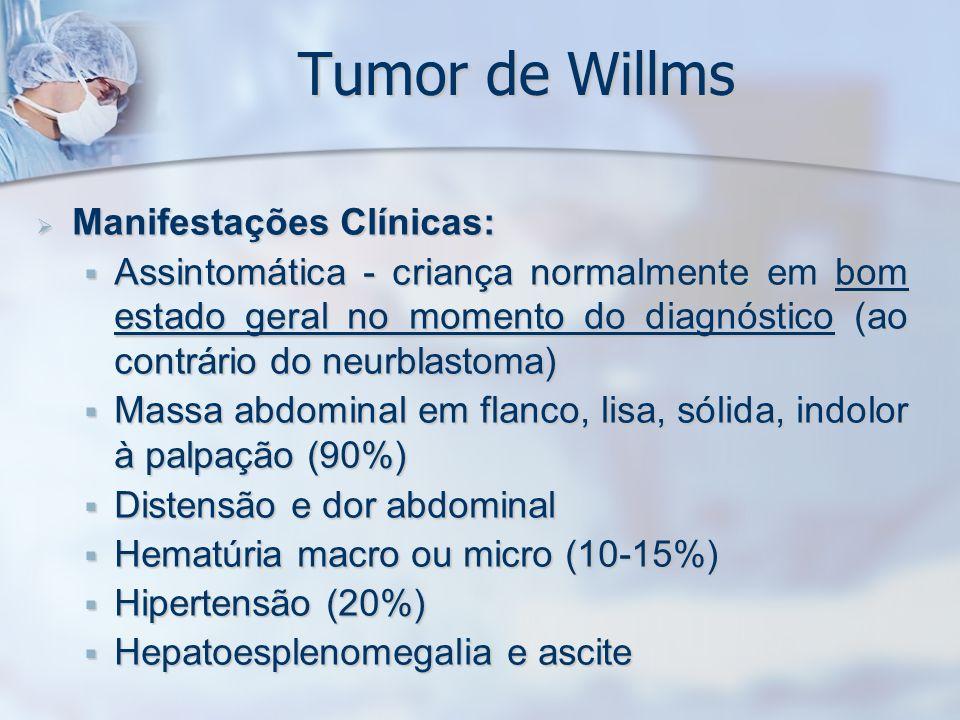 Tumor de Willms Manifestações Clínicas: