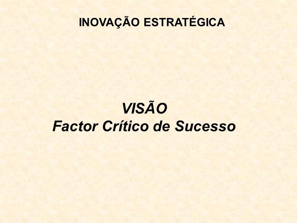 Factor Crítico de Sucesso