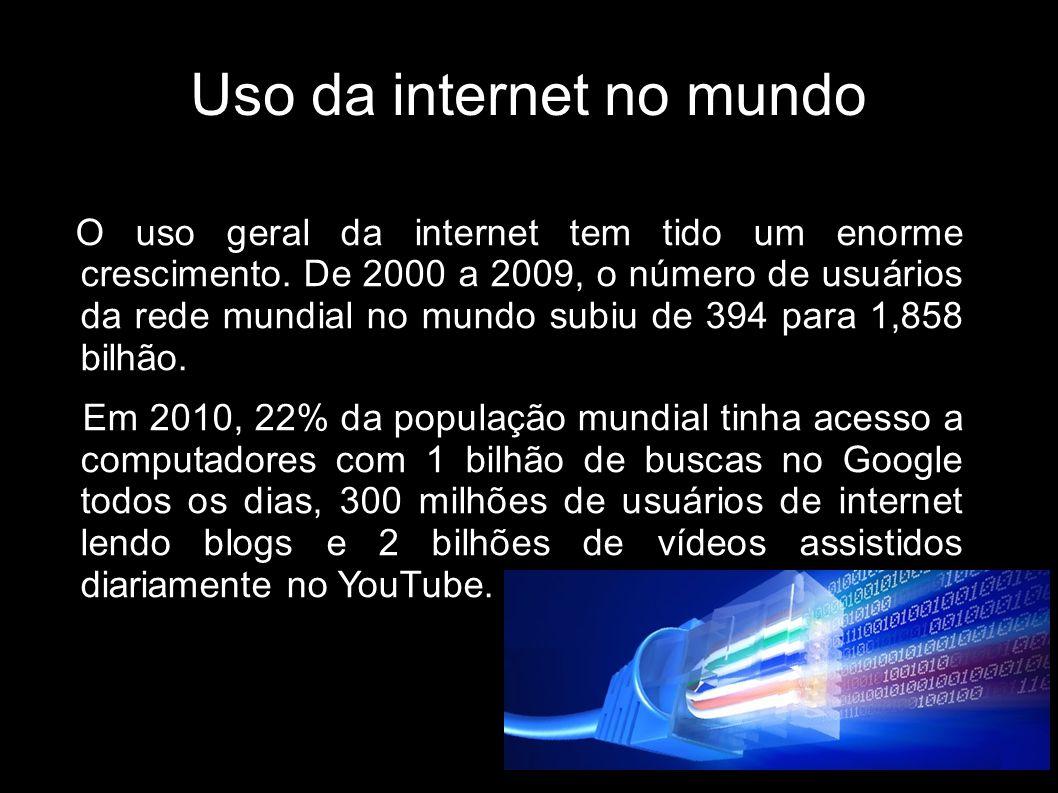 Uso da internet no mundo