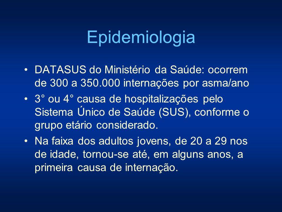 Epidemiologia DATASUS do Ministério da Saúde: ocorrem de 300 a 350.000 internações por asma/ano.