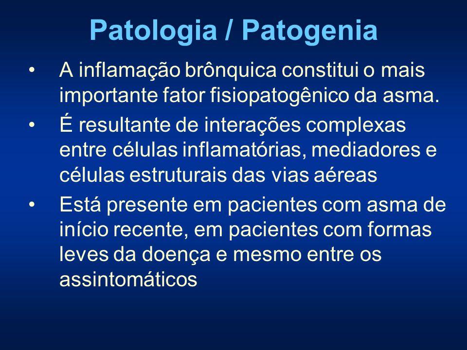 Patologia / Patogenia A inflamação brônquica constitui o mais importante fator fisiopatogênico da asma.