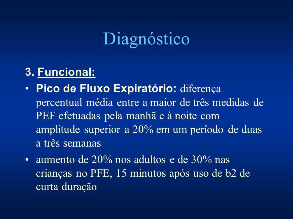 Diagnóstico 3. Funcional: