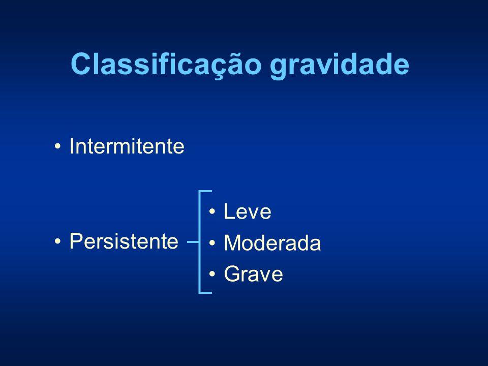 Classificação gravidade