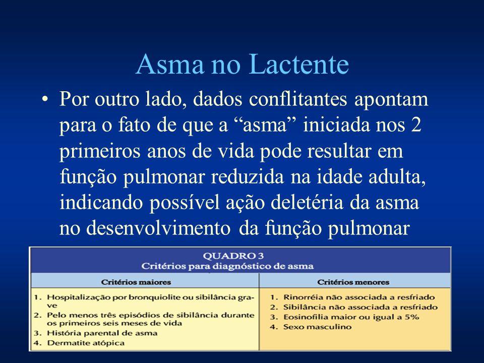Asma no Lactente