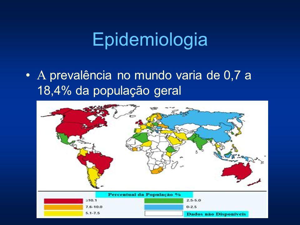 Epidemiologia A prevalência no mundo varia de 0,7 a 18,4% da população geral