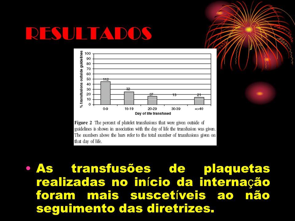 RESULTADOS As transfusões de plaquetas realizadas no início da internação foram mais suscetíveis ao não seguimento das diretrizes.