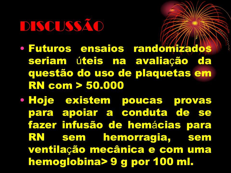 DISCUSSÃO Futuros ensaios randomizados seriam úteis na avaliação da questão do uso de plaquetas em RN com > 50.000.