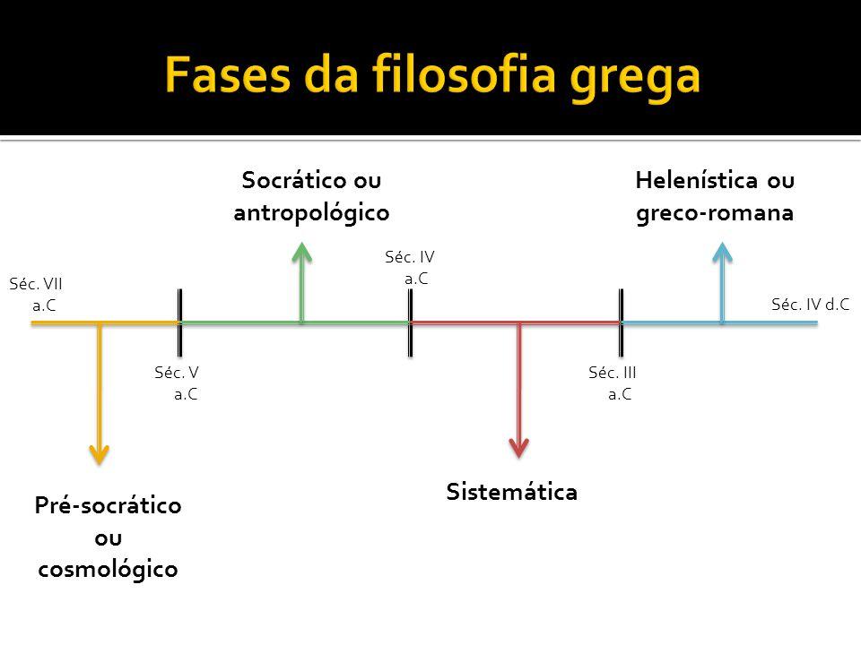 Fases da filosofia grega