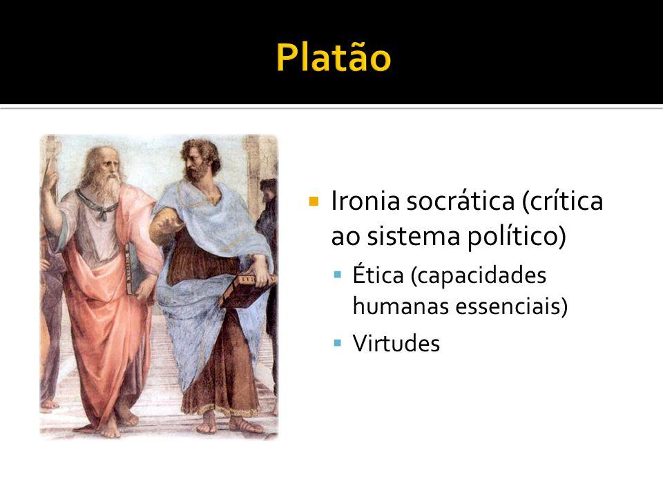 Platão Ironia socrática (crítica ao sistema político)