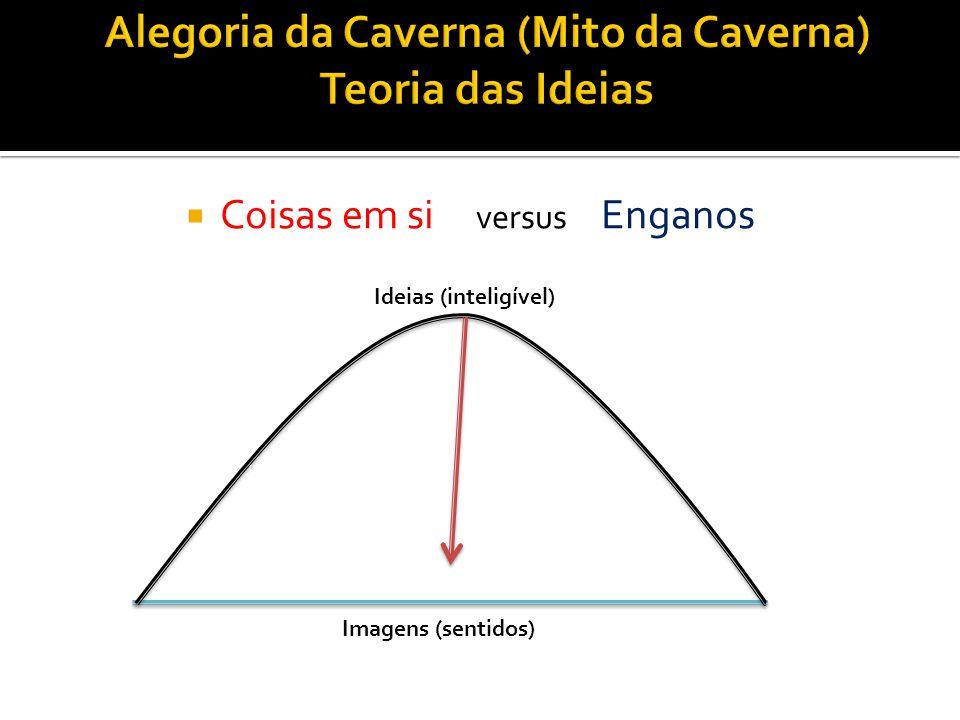 Alegoria da Caverna (Mito da Caverna) Teoria das Ideias