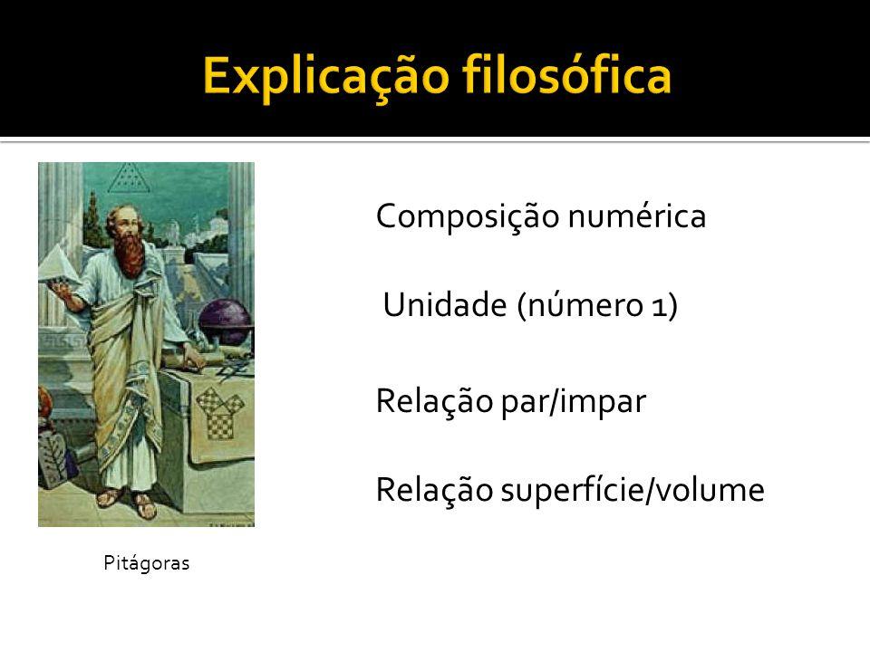 Explicação filosófica