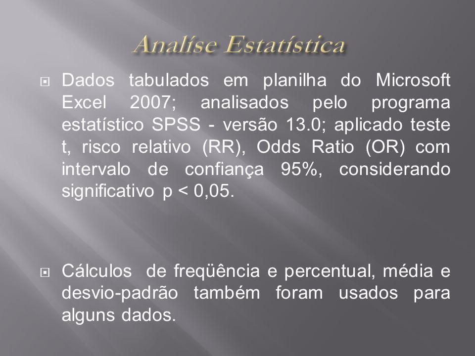 Analíse Estatística