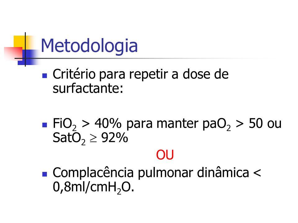 Metodologia Critério para repetir a dose de surfactante:
