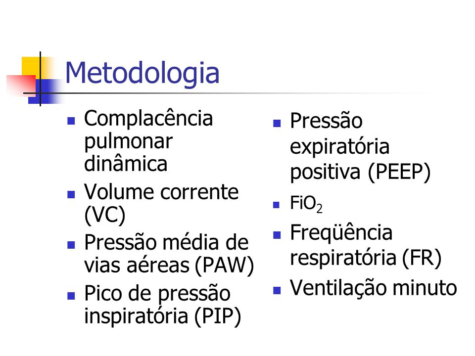 Metodologia Complacência pulmonar dinâmica Volume corrente (VC)