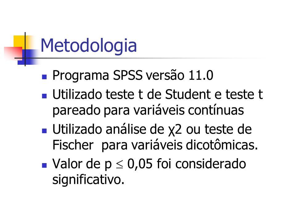 Metodologia Programa SPSS versão 11.0