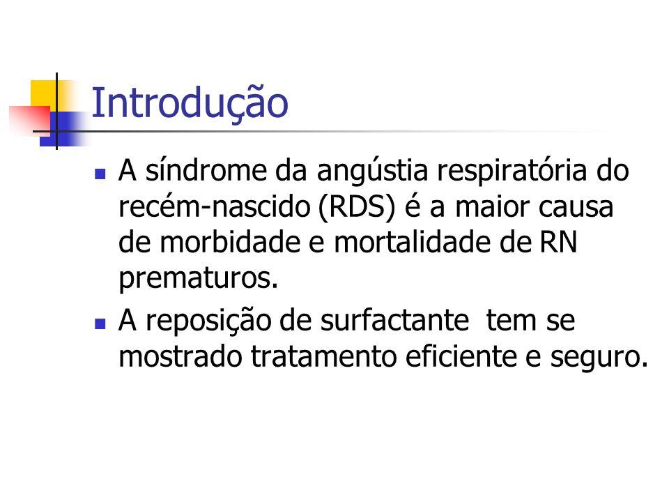Introdução A síndrome da angústia respiratória do recém-nascido (RDS) é a maior causa de morbidade e mortalidade de RN prematuros.