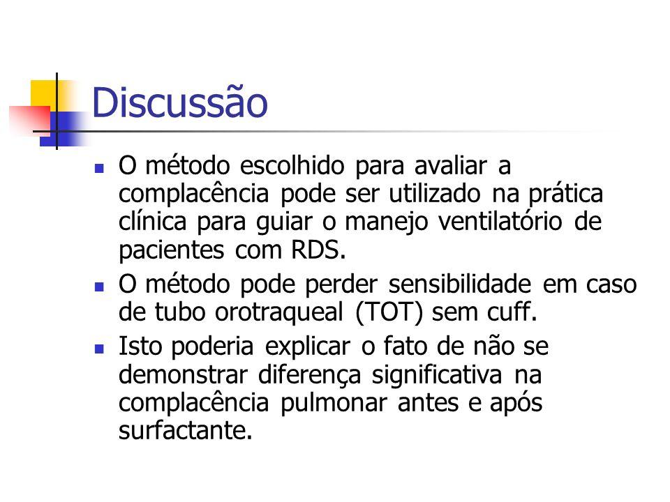 Discussão O método escolhido para avaliar a complacência pode ser utilizado na prática clínica para guiar o manejo ventilatório de pacientes com RDS.