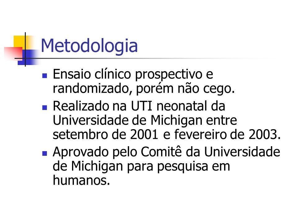 Metodologia Ensaio clínico prospectivo e randomizado, porém não cego.