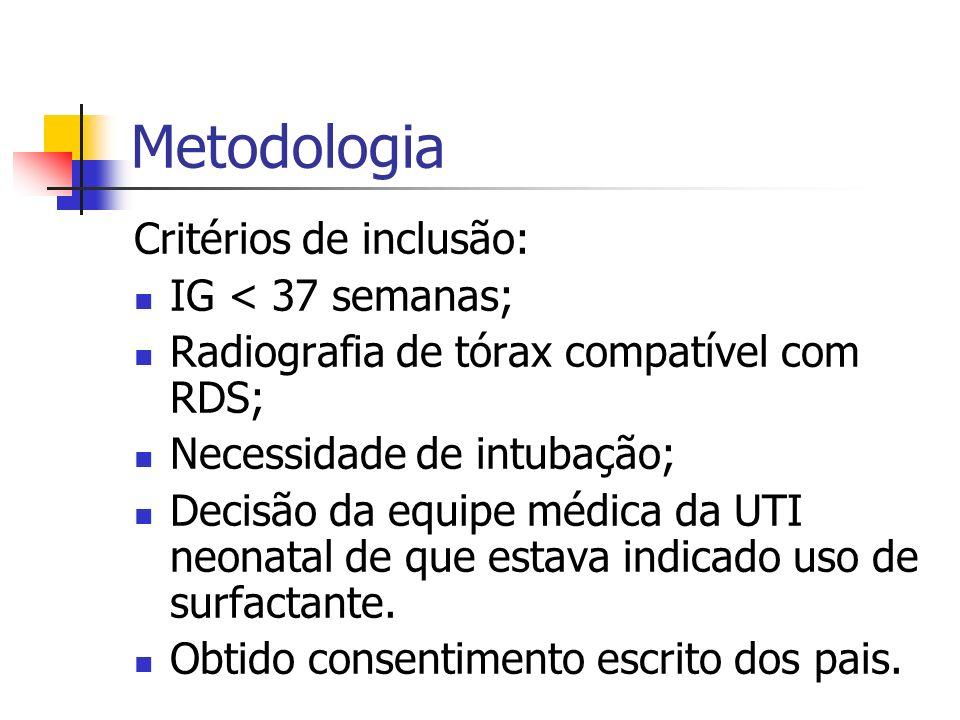 Metodologia Critérios de inclusão: IG < 37 semanas;