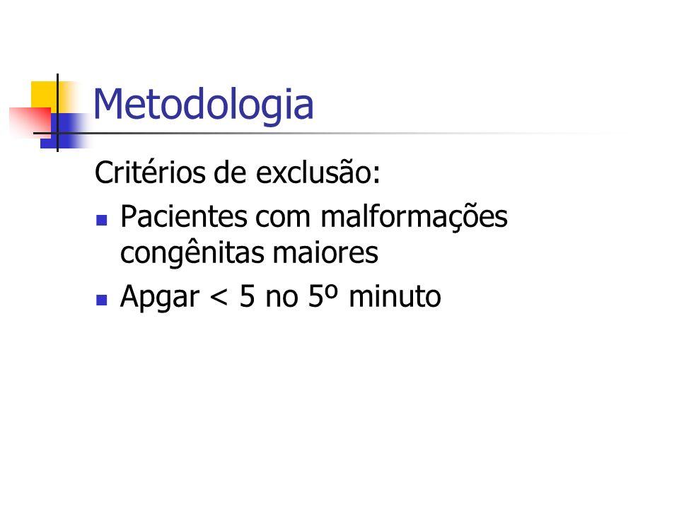 Metodologia Critérios de exclusão: