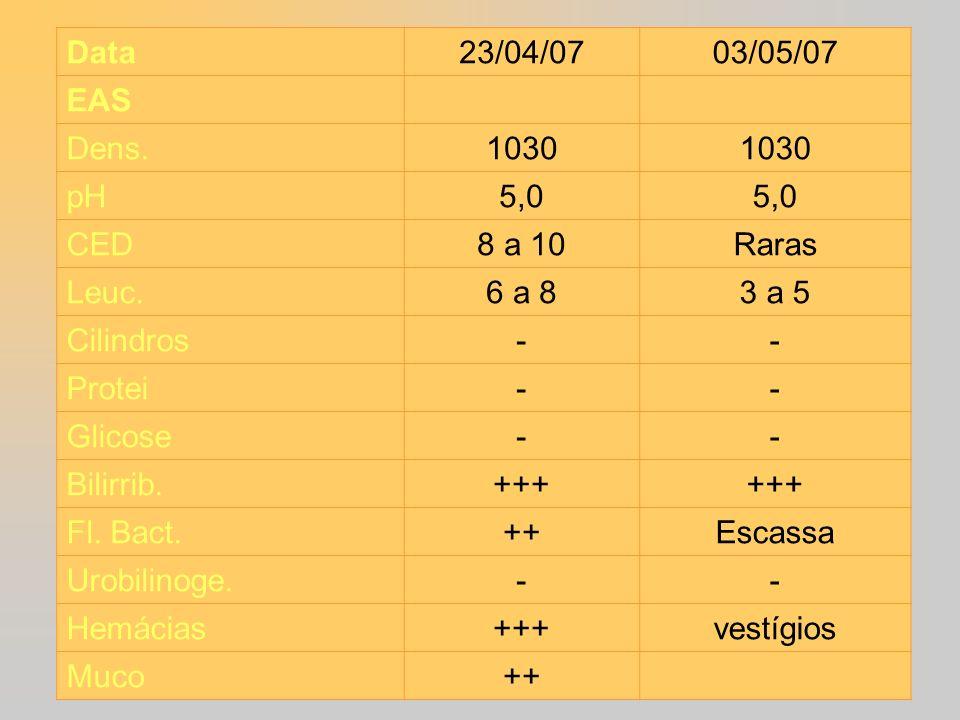 Data 23/04/07. 03/05/07. EAS. Dens. 1030. pH. 5,0. CED. 8 a 10. Raras. Leuc. 6 a 8. 3 a 5.
