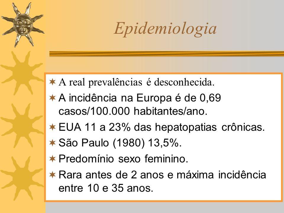 Epidemiologia A real prevalências é desconhecida.
