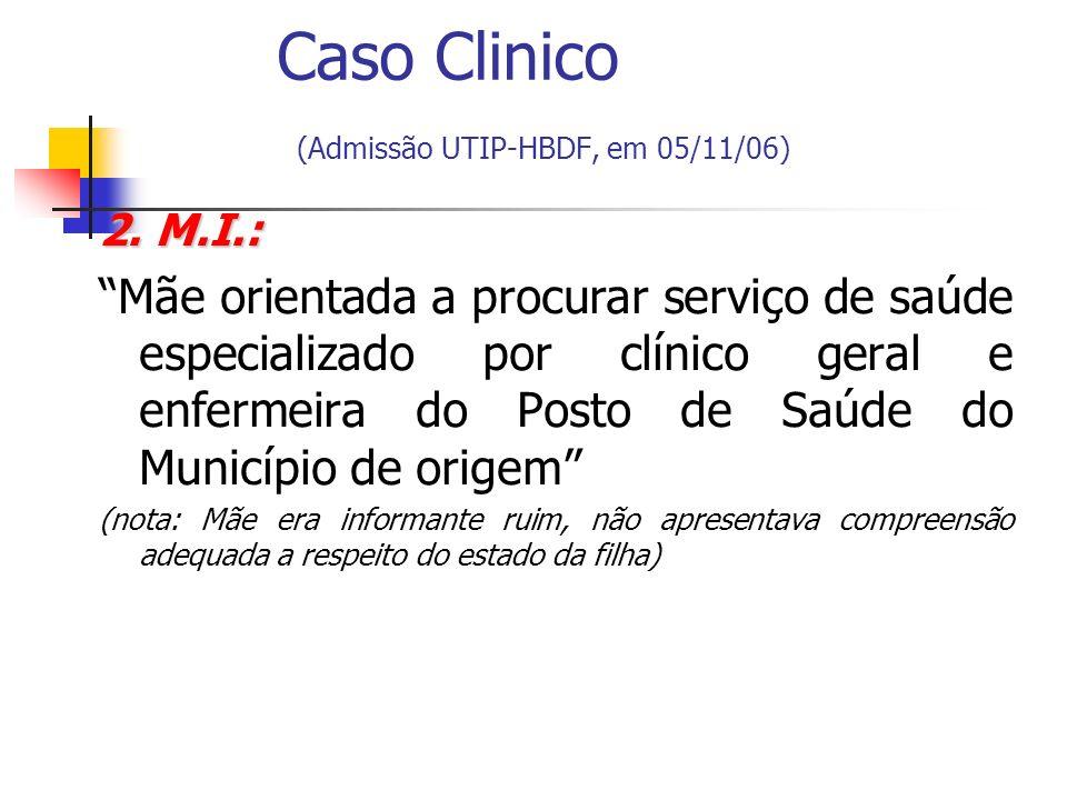 Caso Clinico (Admissão UTIP-HBDF, em 05/11/06)